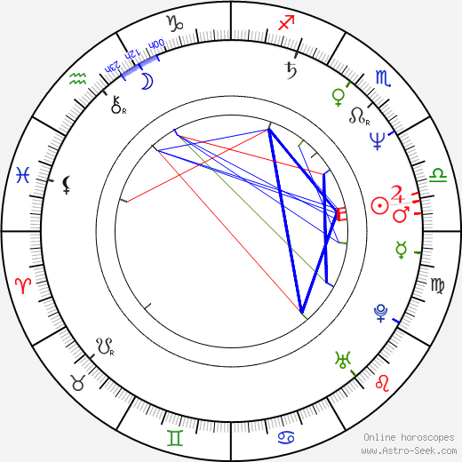 Pálmi Gestsson birth chart, Pálmi Gestsson astro natal horoscope, astrology