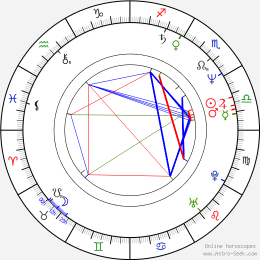 Pierre Aussedat astro natal birth chart, Pierre Aussedat horoscope, astrology