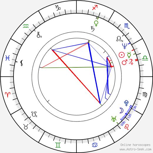 Прешес Уилсон Precious Wilson день рождения гороскоп, Precious Wilson Натальная карта онлайн