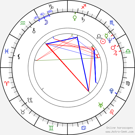 Scott Thomson birth chart, Scott Thomson astro natal horoscope, astrology
