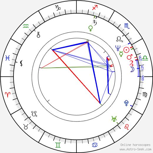Shea Farrell birth chart, Shea Farrell astro natal horoscope, astrology