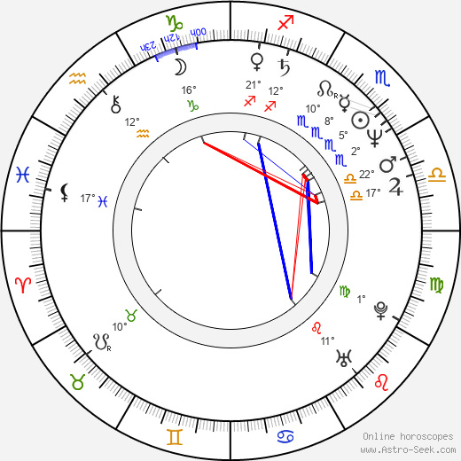 Simon Rhee birth chart, biography, wikipedia 2018, 2019