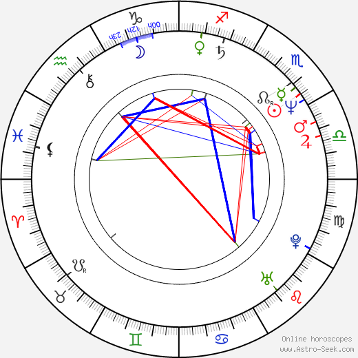 Simon Rhee astro natal birth chart, Simon Rhee horoscope, astrology