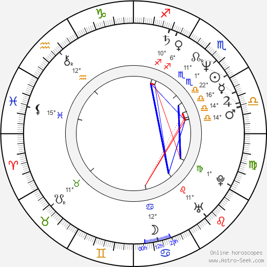 Stacy Peralta birth chart, biography, wikipedia 2018, 2019