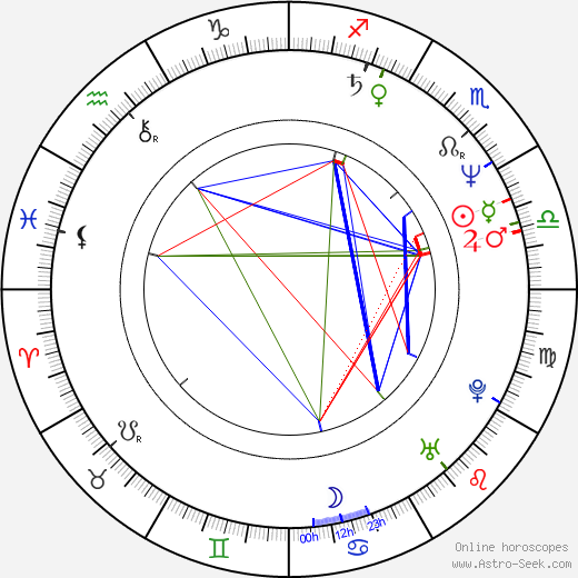 Stacy Peralta astro natal birth chart, Stacy Peralta horoscope, astrology