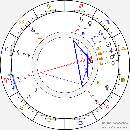 Stanley Kwan birth chart, biography, wikipedia 2019, 2020