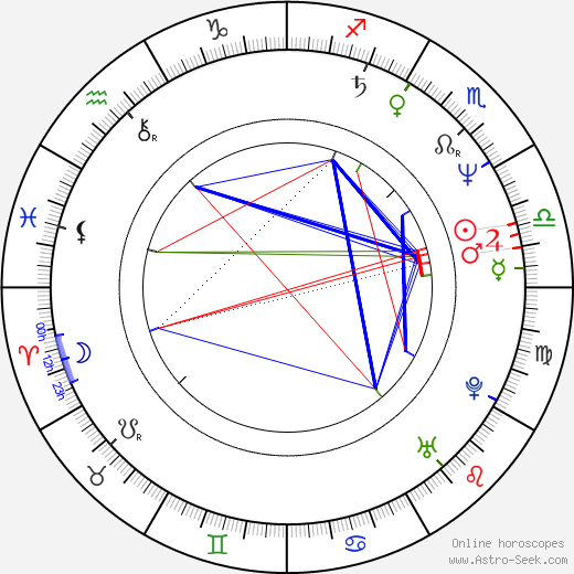Stanley Kwan astro natal birth chart, Stanley Kwan horoscope, astrology