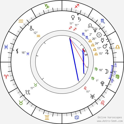 Susanna Haavisto birth chart, biography, wikipedia 2020, 2021