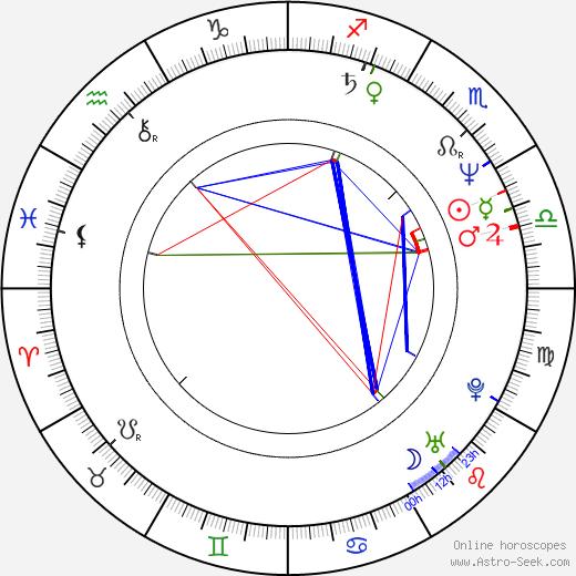 Vincent Van Patten birth chart, Vincent Van Patten astro natal horoscope, astrology