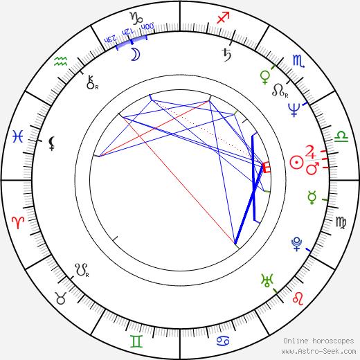 Иветт Фриман Yvette Freeman день рождения гороскоп, Yvette Freeman Натальная карта онлайн