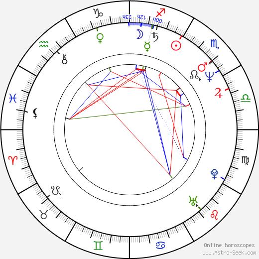 Annet Malherbe tema natale, oroscopo, Annet Malherbe oroscopi gratuiti, astrologia