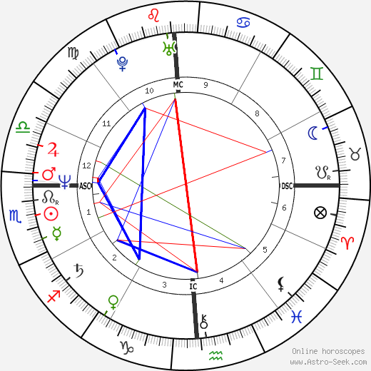 Barry Cowger tema natale, oroscopo, Barry Cowger oroscopi gratuiti, astrologia