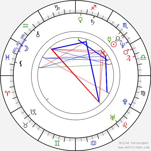 Bedřich Glaser tema natale, oroscopo, Bedřich Glaser oroscopi gratuiti, astrologia