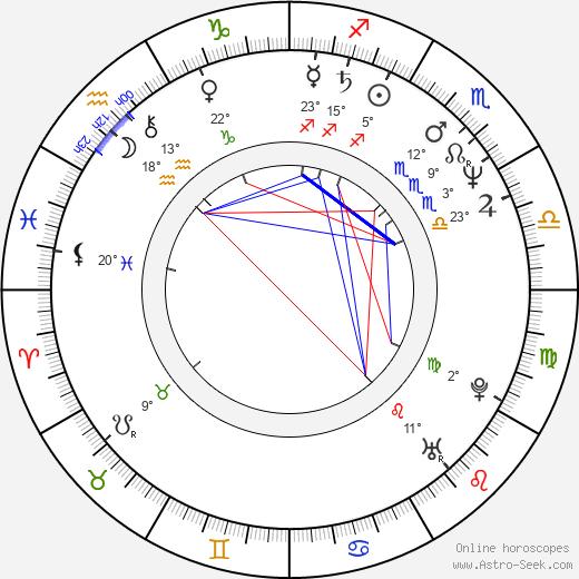 Callie Khouri birth chart, biography, wikipedia 2018, 2019
