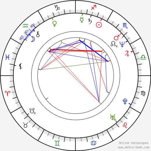 Callie Khouri astro natal birth chart, Callie Khouri horoscope, astrology