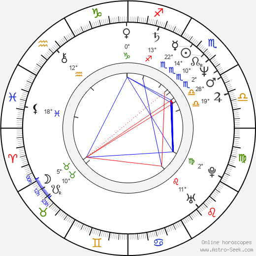Cam Clarke birth chart, biography, wikipedia 2019, 2020