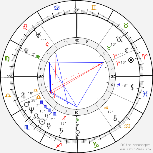 Camille Laurens birth chart, biography, wikipedia 2019, 2020