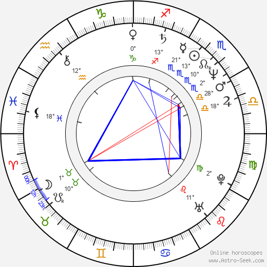 Christine Reinhart birth chart, biography, wikipedia 2020, 2021