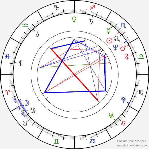 Christine Reinhart birth chart, Christine Reinhart astro natal horoscope, astrology