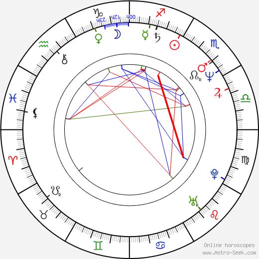 Christine Zierl день рождения гороскоп, Christine Zierl Натальная карта онлайн