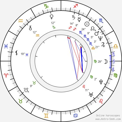 Dani Levy birth chart, biography, wikipedia 2018, 2019