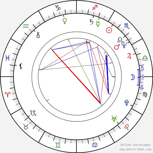 Dani Levy astro natal birth chart, Dani Levy horoscope, astrology