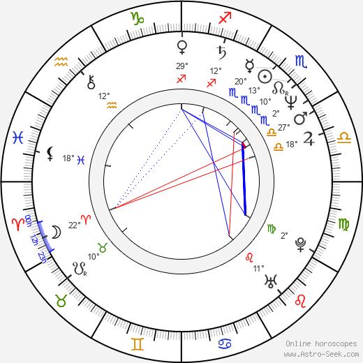 Elizabeth Bracco birth chart, biography, wikipedia 2020, 2021
