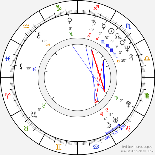 Gaita Aragona birth chart, biography, wikipedia 2017, 2018