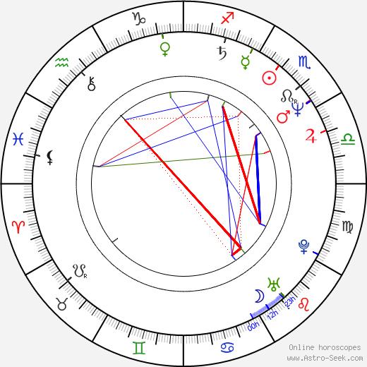 Gaita Aragona astro natal birth chart, Gaita Aragona horoscope, astrology