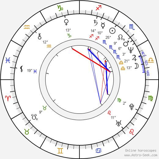 Joey Miyashima birth chart, biography, wikipedia 2019, 2020