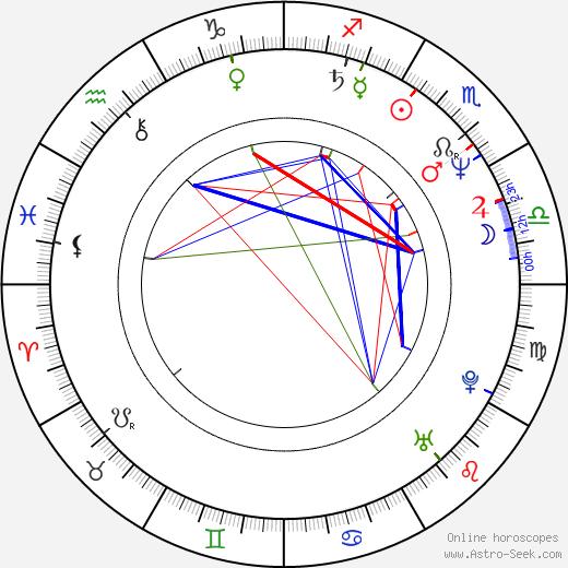 Joey Miyashima birth chart, Joey Miyashima astro natal horoscope, astrology