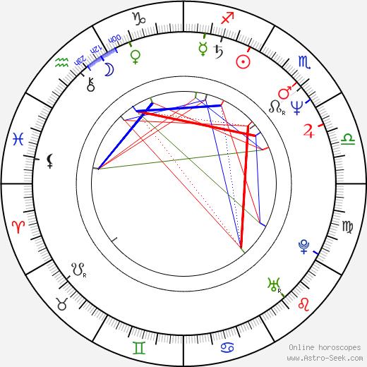 John O'Brien astro natal birth chart, John O'Brien horoscope, astrology