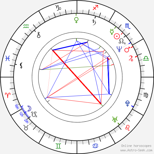 Лори Сингер Lori Singer день рождения гороскоп, Lori Singer Натальная карта онлайн