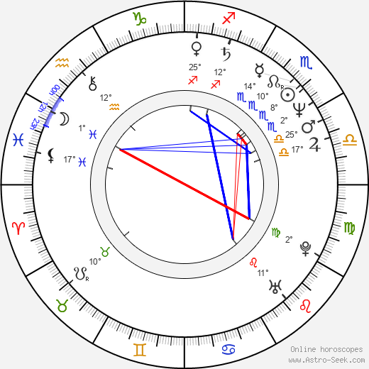 Lyle Lovett birth chart, biography, wikipedia 2018, 2019