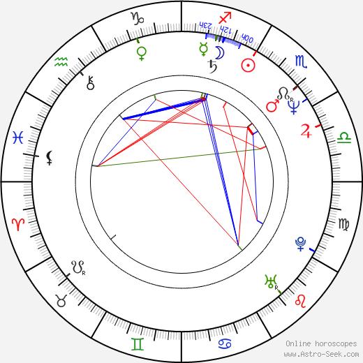 Mackenzie Gray tema natale, oroscopo, Mackenzie Gray oroscopi gratuiti, astrologia