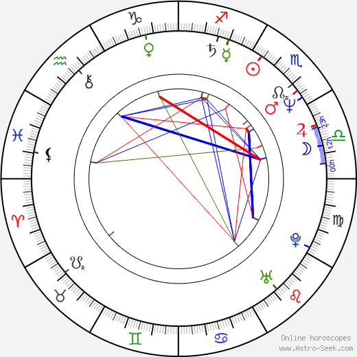 Marie Colbin birth chart, Marie Colbin astro natal horoscope, astrology