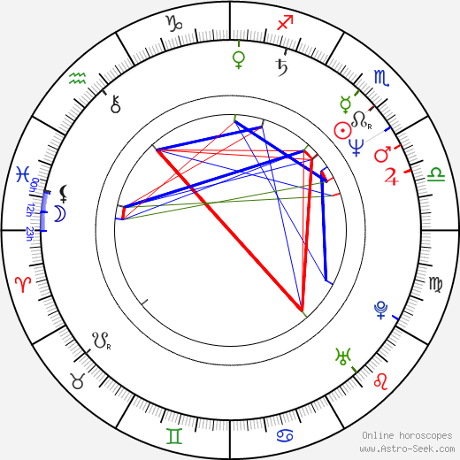 Michal Nesvadba astro natal birth chart, Michal Nesvadba horoscope, astrology