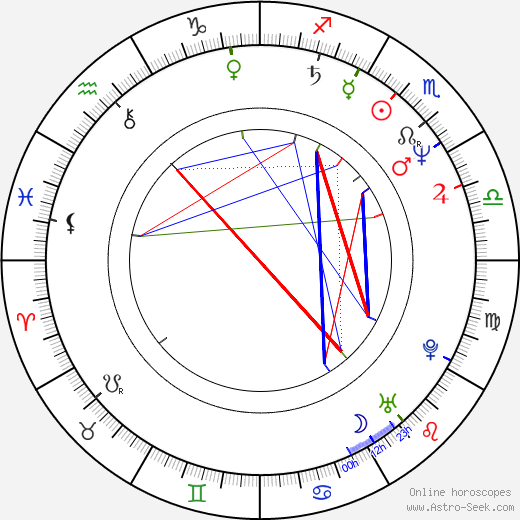Miluše Šplechtová tema natale, oroscopo, Miluše Šplechtová oroscopi gratuiti, astrologia