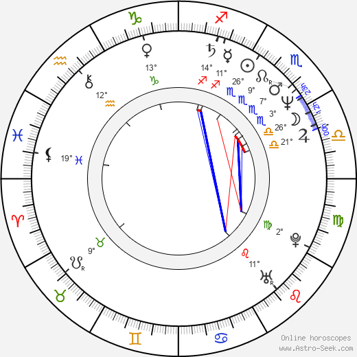 Ofra Haza birth chart, biography, wikipedia 2017, 2018