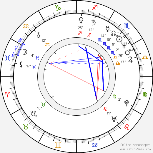 Peter Ostrum birth chart, biography, wikipedia 2020, 2021