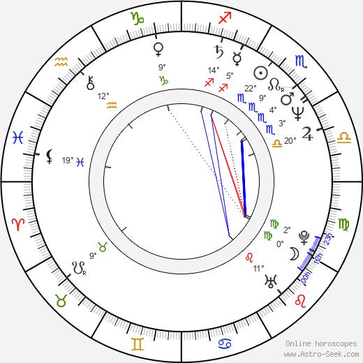 Ray McKinnon birth chart, biography, wikipedia 2020, 2021