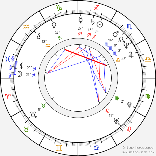 Robert Alan Beuth birth chart, biography, wikipedia 2018, 2019