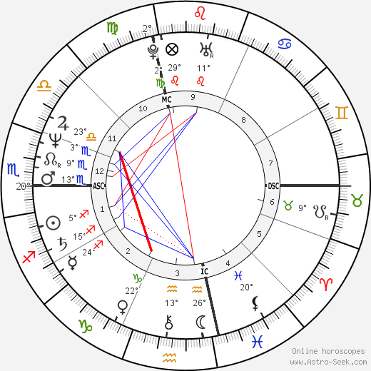 Sarah Green birth chart, biography, wikipedia 2018, 2019
