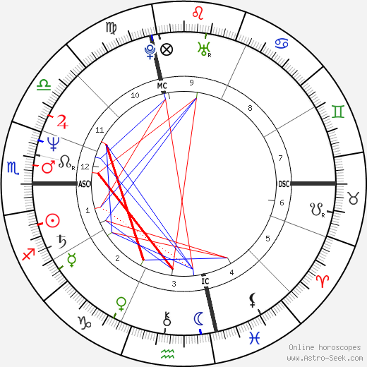 Sarah Green astro natal birth chart, Sarah Green horoscope, astrology