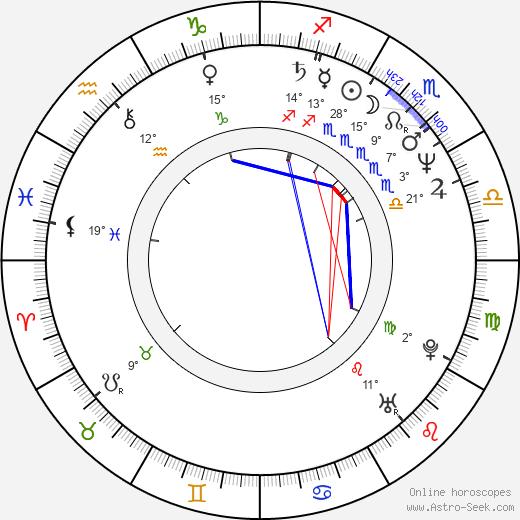 Sophie Lorain birth chart, biography, wikipedia 2018, 2019