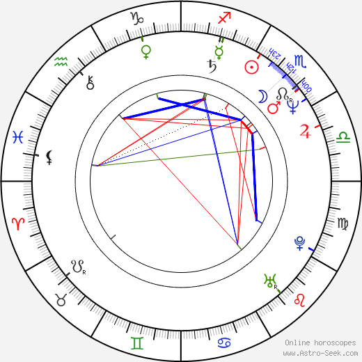 Sophie Lorain astro natal birth chart, Sophie Lorain horoscope, astrology