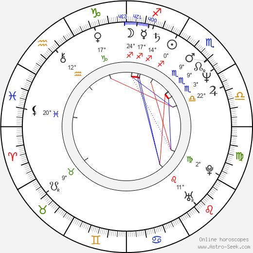Steve Harvey birth chart, biography, wikipedia 2019, 2020