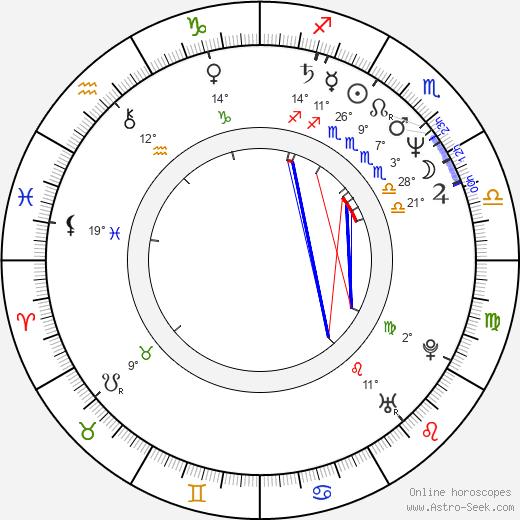 Tom Virtue birth chart, biography, wikipedia 2020, 2021