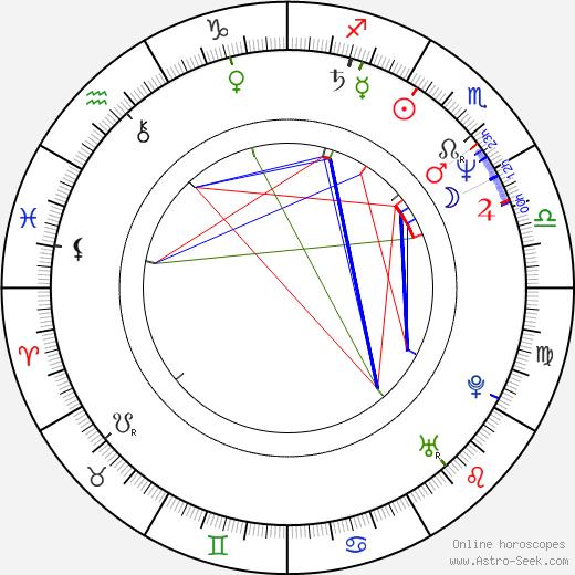 Tom Virtue birth chart, Tom Virtue astro natal horoscope, astrology
