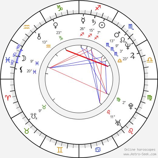 Vikki Gee-Dare birth chart, biography, wikipedia 2020, 2021